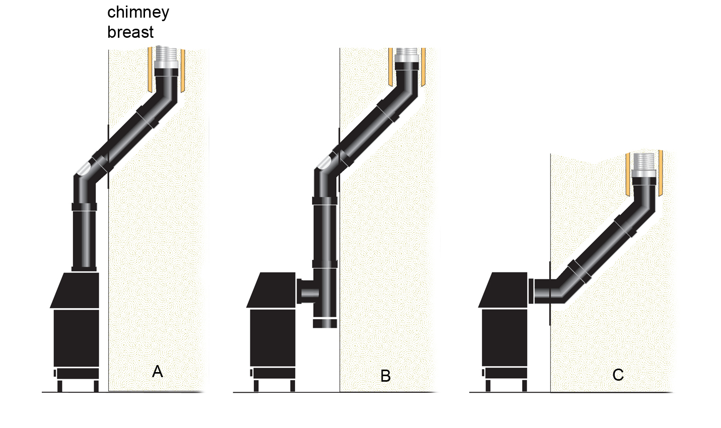 Wood Stove Through Wall Installation on western plow wiring diagram
